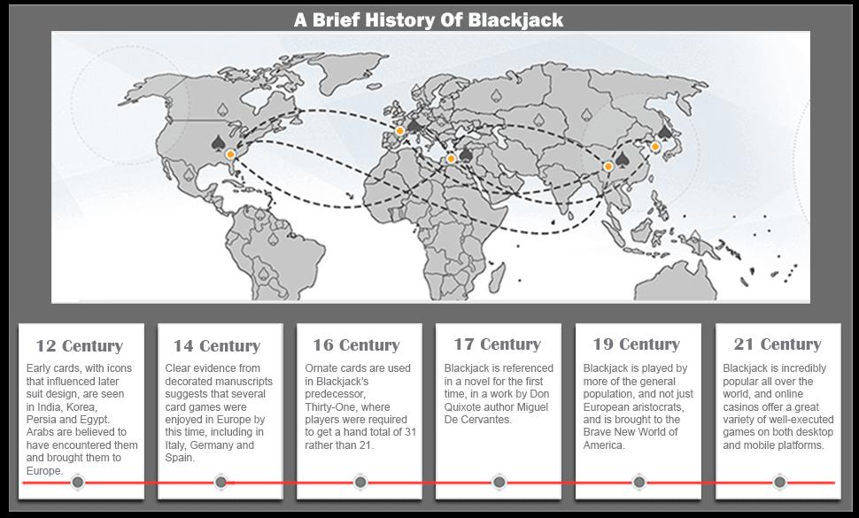 History-of-blackjack